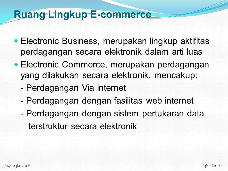 Copy Right 2005Bab 2 Hal 3 Ruang Lingkup E-commerce Electronic Business, merupakan lingkup aktifitas perdagangan secara elektronik dalam arti luas Ele
