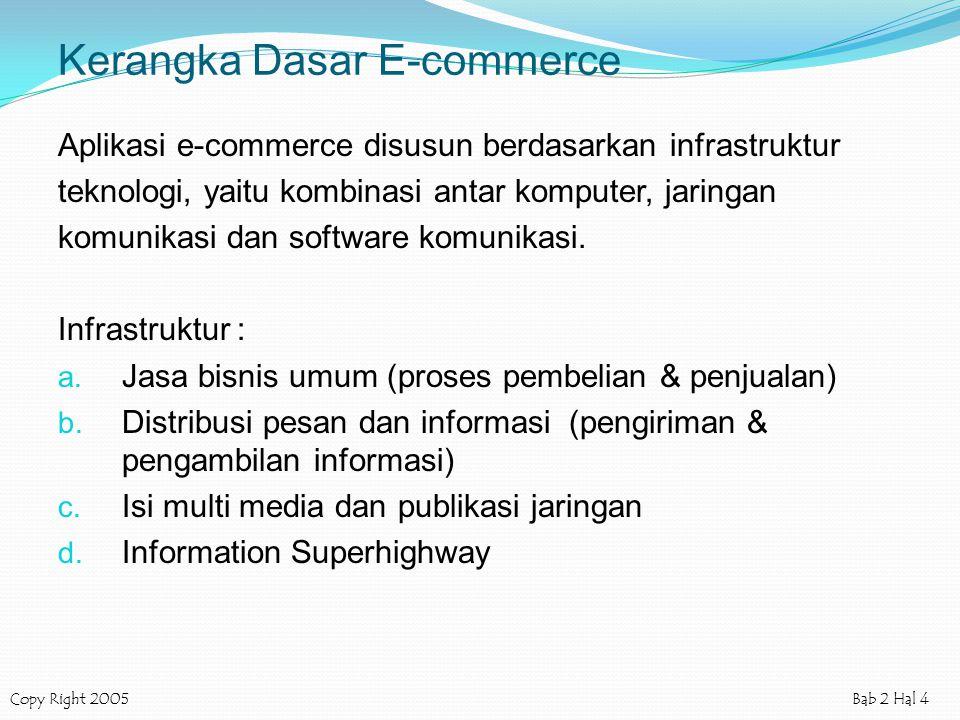 Copy Right 2005Bab 2 Hal 4 Kerangka Dasar E-commerce Aplikasi e-commerce disusun berdasarkan infrastruktur teknologi, yaitu kombinasi antar komputer,