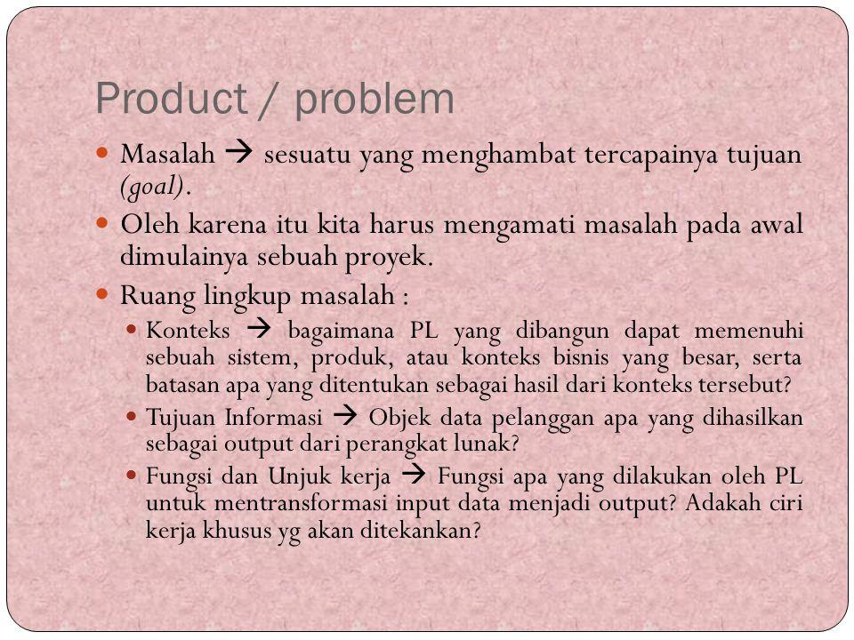 Product / problem Masalah  sesuatu yang menghambat tercapainya tujuan (goal). Oleh karena itu kita harus mengamati masalah pada awal dimulainya sebua