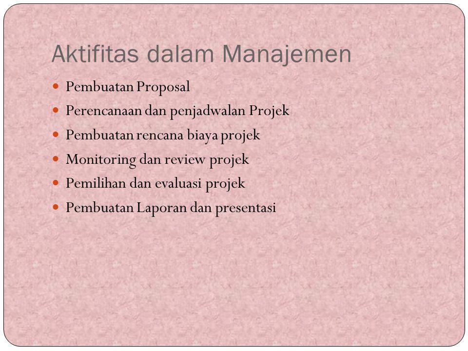 Aktifitas dalam Manajemen Pembuatan Proposal Perencanaan dan penjadwalan Projek Pembuatan rencana biaya projek Monitoring dan review projek Pemilihan