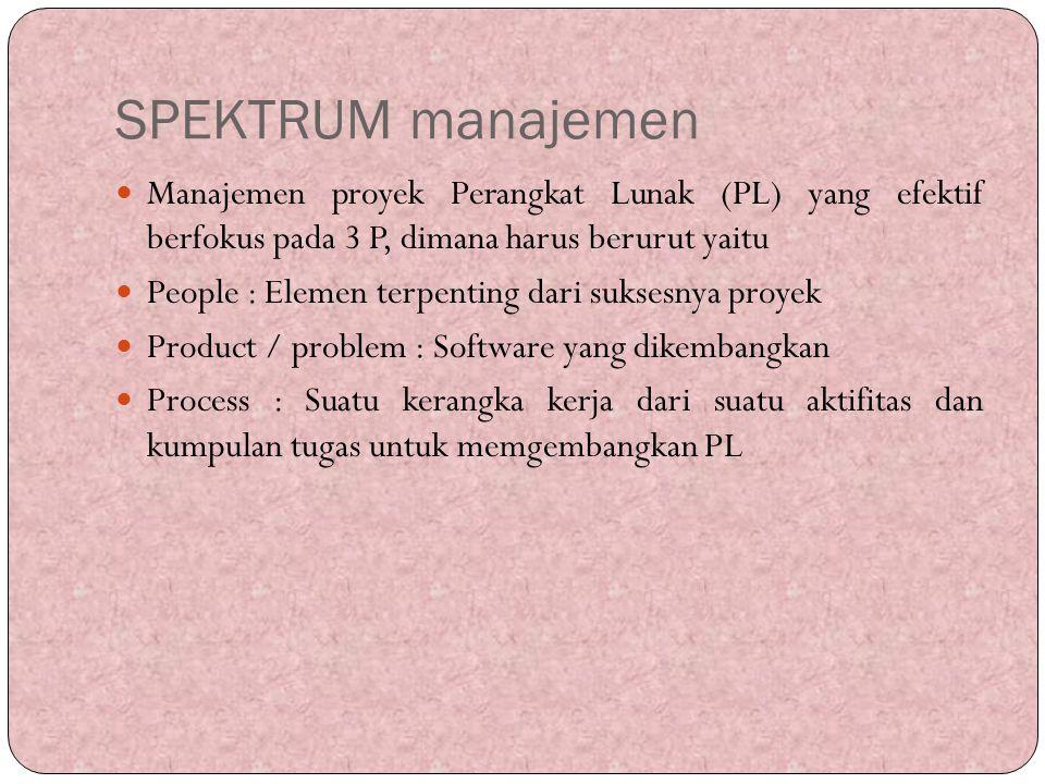 SPEKTRUM manajemen Manajemen proyek Perangkat Lunak (PL) yang efektif berfokus pada 3 P, dimana harus berurut yaitu People : Elemen terpenting dari su