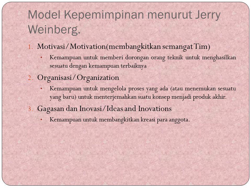Model Kepemimpinan menurut Jerry Weinberg. 1. Motivasi/Motivation(membangkitkan semangat Tim) Kemampuan untuk memberi dorongan orang teknik untuk meng