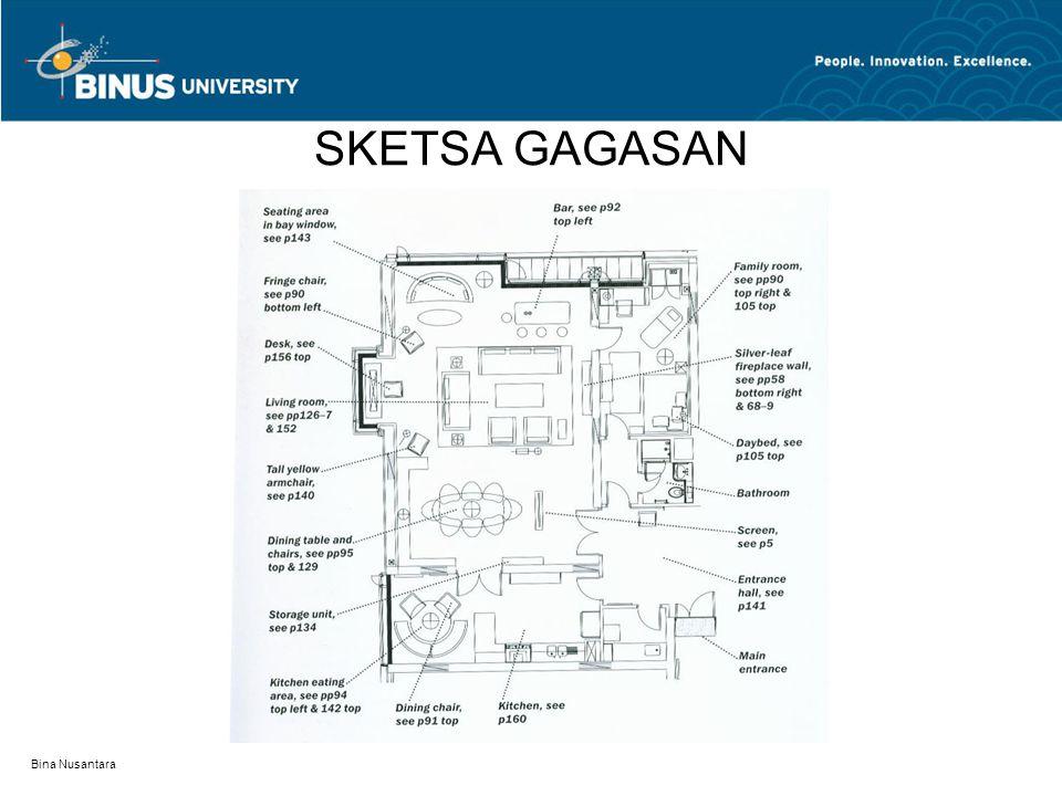 Bina Nusantara KRITERIA KONSEP DESAIN MASYARAKAT MODERN CIRI-CIRI: - RASIONAL - PRAKTIS - UNIVERSAL - INDIVIDUAL - PRIVASI TINGGI - AKTIFITAS TINGGI - MOBILITAS TINGGI - INFORMASI TINGGI - DLL INTERAKSI SOSIAL MENURUN PLURALITAS & KESENJANGAN SOSIAL D L L CIRI-CIRI: - INTERAKSI SOSIAL AKTIF - MENGAKUI KESETARAAN & KEBERADAAN MASING2 - MENGHARGAI PLURALITAS - DLL MASYARAKAT MODERN YANG BERBUDAYA TIMUR SOS BUD POL PEND DESAIN PERANAN DESAIN INTERIOR DALAM MENUMBUHKAN KEAKTIFAN DAN SEMANGAT INTERAKSI SOSIAL KOMUNIKASI ALATTEMPAT DESKOMVISD.PRODUKARSITEKTUR D.