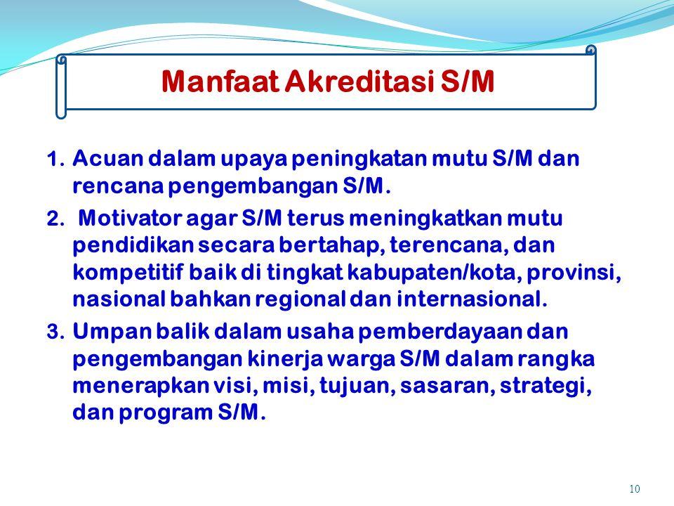 1. Acuan dalam upaya peningkatan mutu S/M dan rencana pengembangan S/M. 2. Motivator agar S/M terus meningkatkan mutu pendidikan secara bertahap, tere