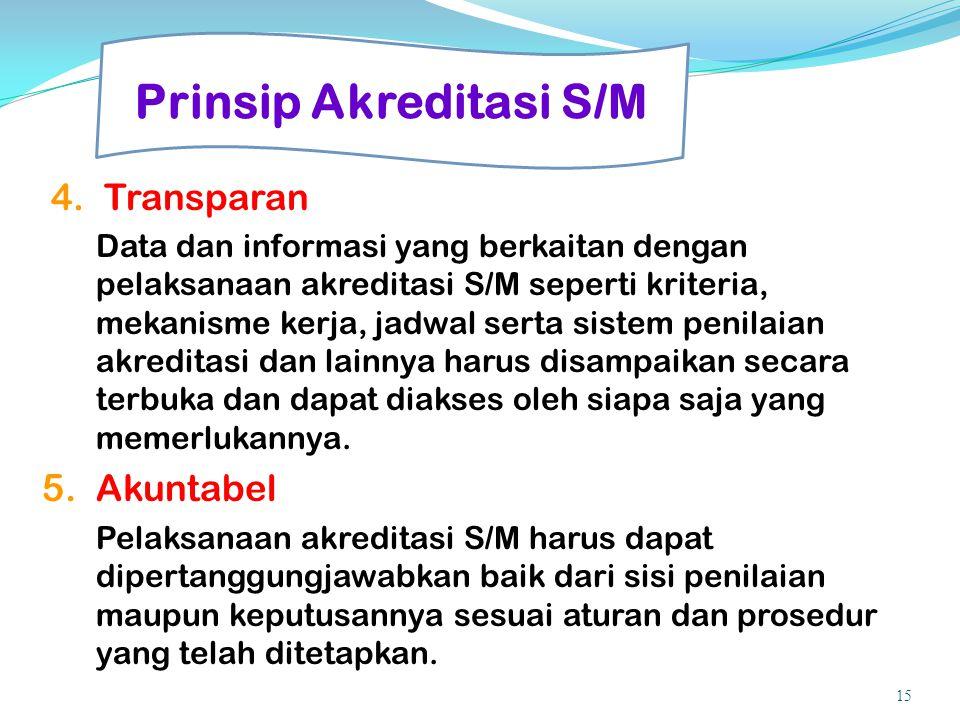 4. Transparan Data dan informasi yang berkaitan dengan pelaksanaan akreditasi S/M seperti kriteria, mekanisme kerja, jadwal serta sistem penilaian akr