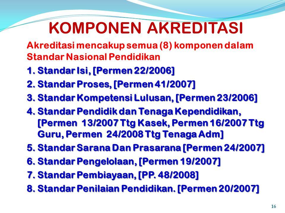 KOMPONEN AKREDITASI 16 Akreditasi mencakup semua (8) komponen dalam Standar Nasional Pendidikan 1.Standar Isi, [Permen 22/2006] 2.Standar Proses, [Per