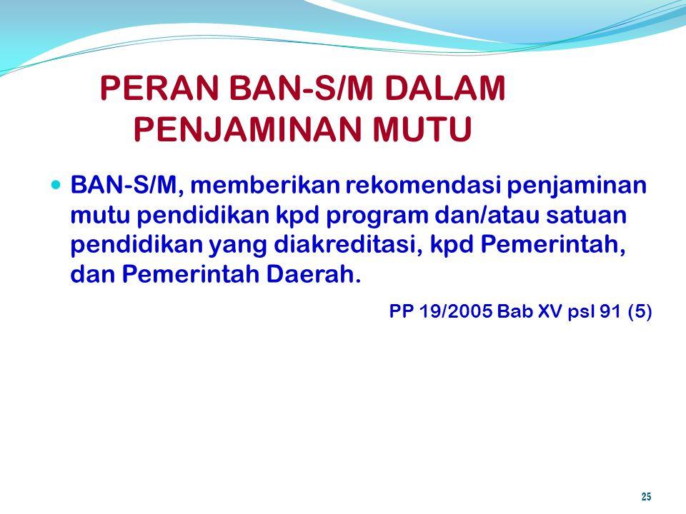 PERAN BAN-S/M DALAM PENJAMINAN MUTU BAN-S/M, memberikan rekomendasi penjaminan mutu pendidikan kpd program dan/atau satuan pendidikan yang diakreditas