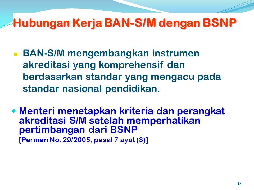 Hubungan Kerja BAN-S/M dengan BSNP Menteri menetapkan kriteria dan perangkat akreditasi S/M setelah memperhatikan pertimbangan dari BSNP [Permen No. 2