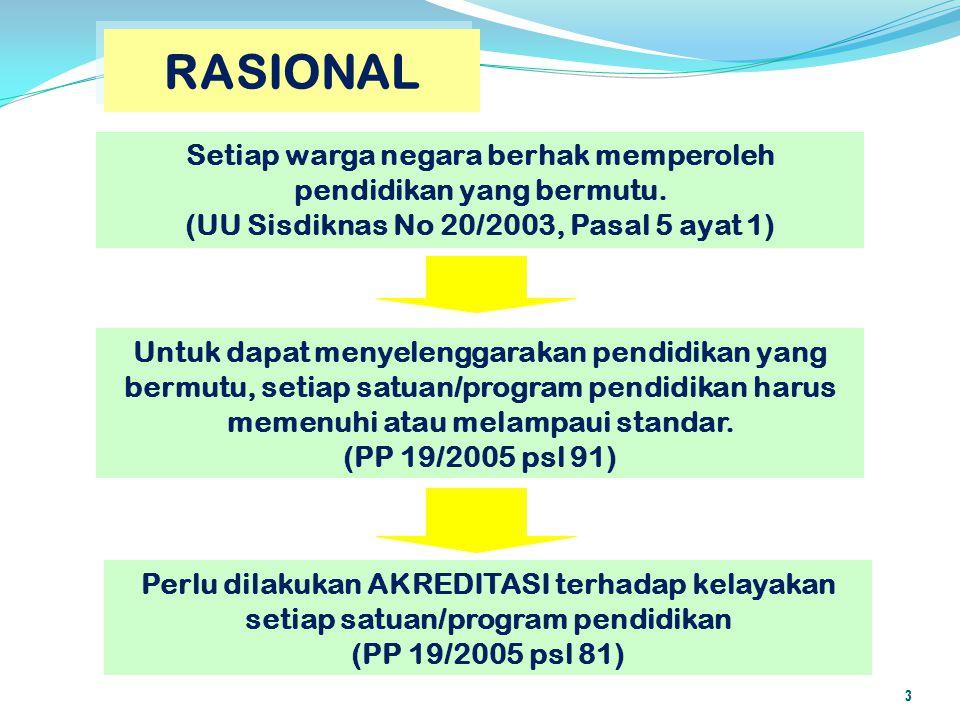 3 RASIONAL Setiap warga negara berhak memperoleh pendidikan yang bermutu. (UU Sisdiknas No 20/2003, Pasal 5 ayat 1) Untuk dapat menyelenggarakan pendi