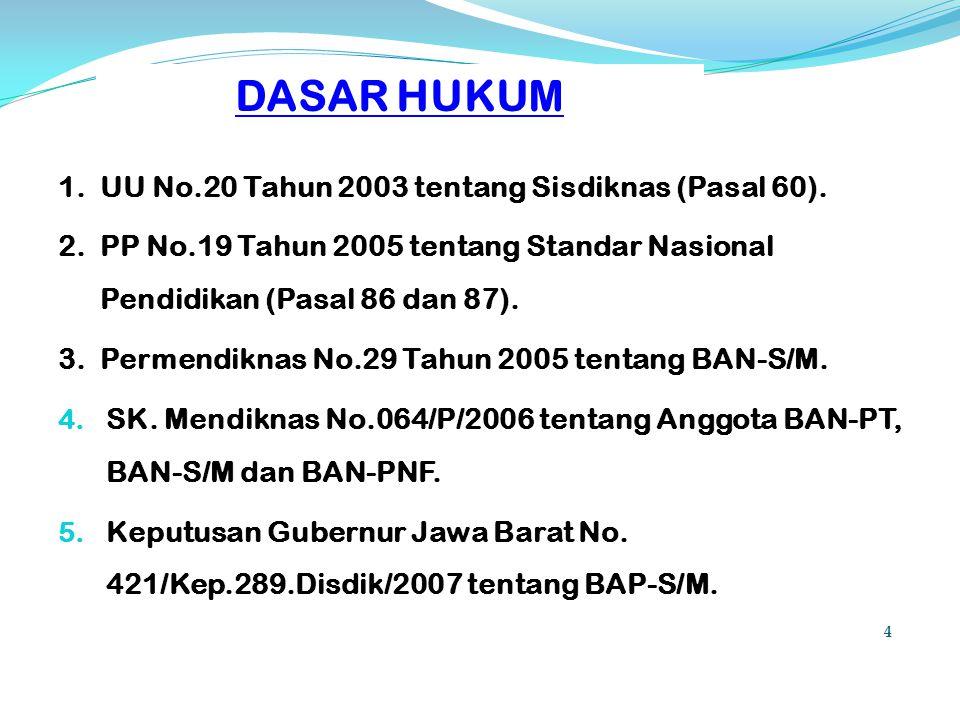 DASAR HUKUM 1.UU No.20 Tahun 2003 tentang Sisdiknas (Pasal 60). 2.PP No.19 Tahun 2005 tentang Standar Nasional Pendidikan (Pasal 86 dan 87). 3.Permend