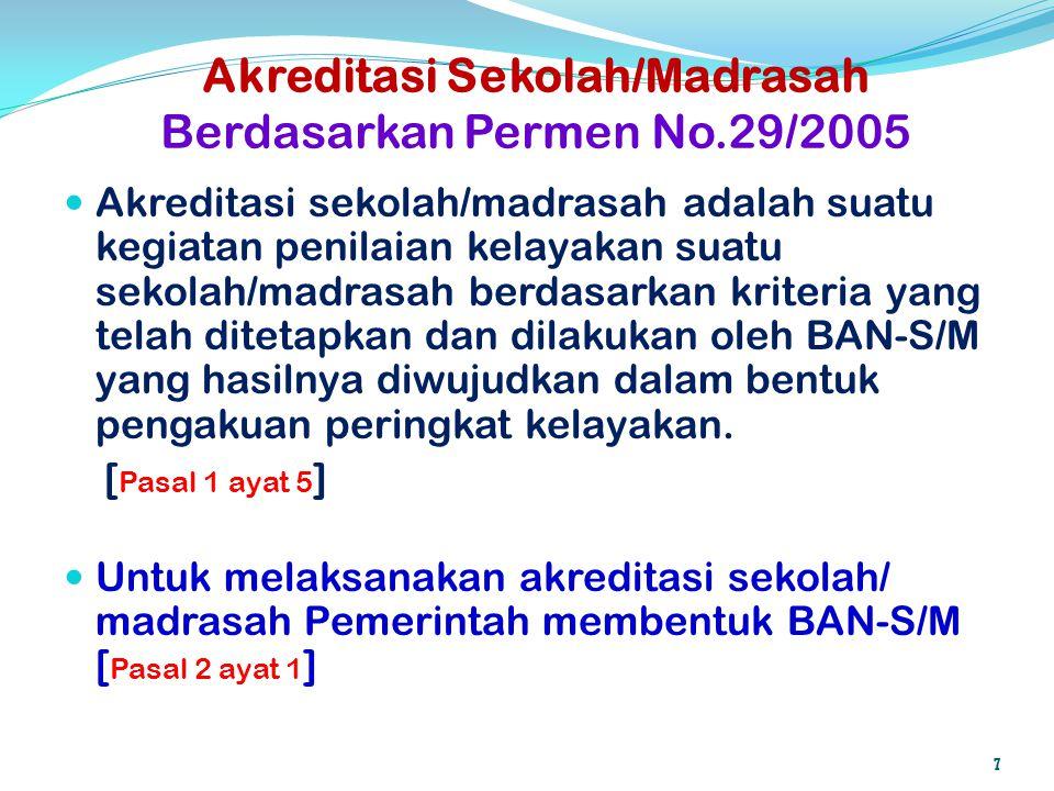 Akreditasi Sekolah/Madrasah Berdasarkan Permen No.29/2005 Akreditasi sekolah/madrasah adalah suatu kegiatan penilaian kelayakan suatu sekolah/madrasah