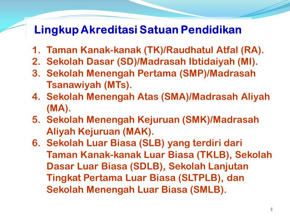 8 1.Taman Kanak-kanak (TK)/Raudhatul Atfal (RA). 2.Sekolah Dasar (SD)/Madrasah Ibtidaiyah (MI). 3.Sekolah Menengah Pertama (SMP)/Madrasah Tsanawiyah (