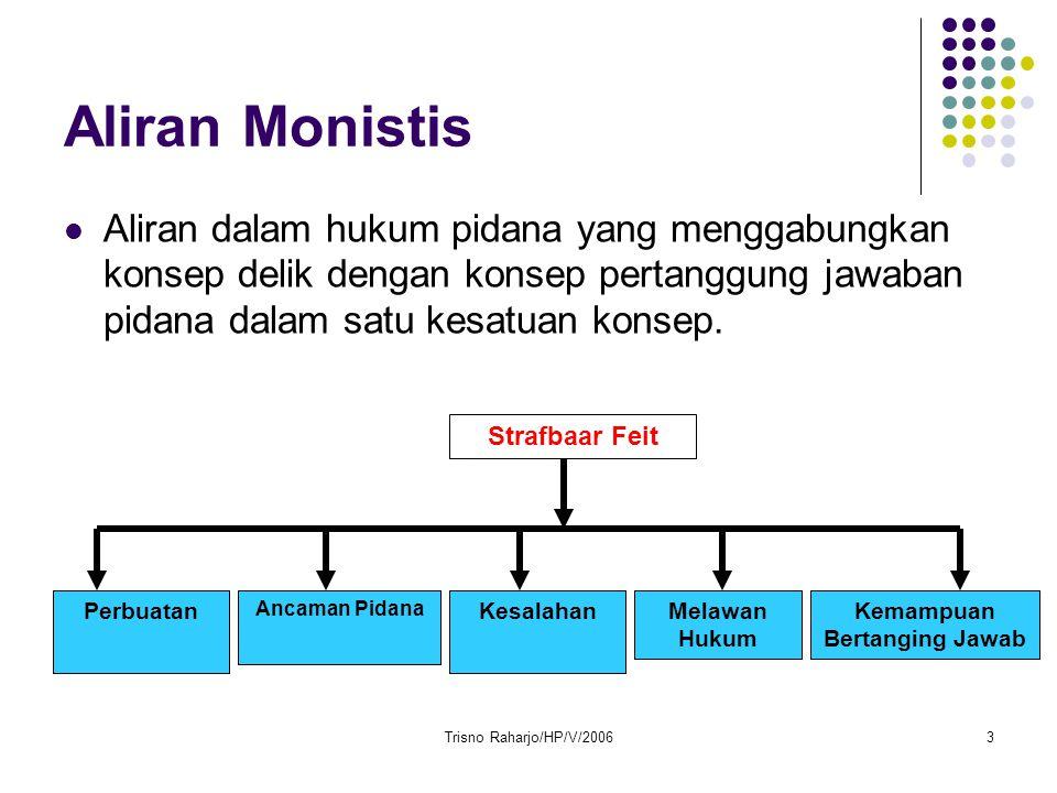 Trisno Raharjo/HP/V/20063 Aliran Monistis Aliran dalam hukum pidana yang menggabungkan konsep delik dengan konsep pertanggung jawaban pidana dalam sat