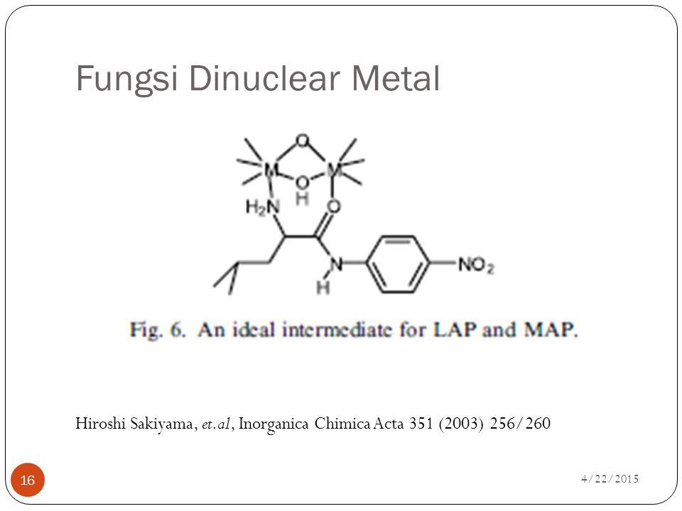 4/22/2015 16 Fungsi Dinuclear Metal Hiroshi Sakiyama, et.al, Inorganica Chimica Acta 351 (2003) 256/260