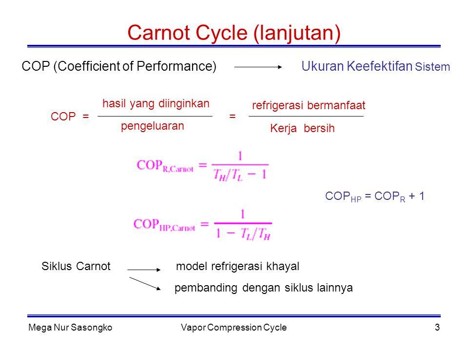 Mega Nur SasongkoVapor Compression Cycle3 Carnot Cycle (lanjutan) COP (Coefficient of Performance) Ukuran Keefektifan Sistem COP = = hasil yang diingi