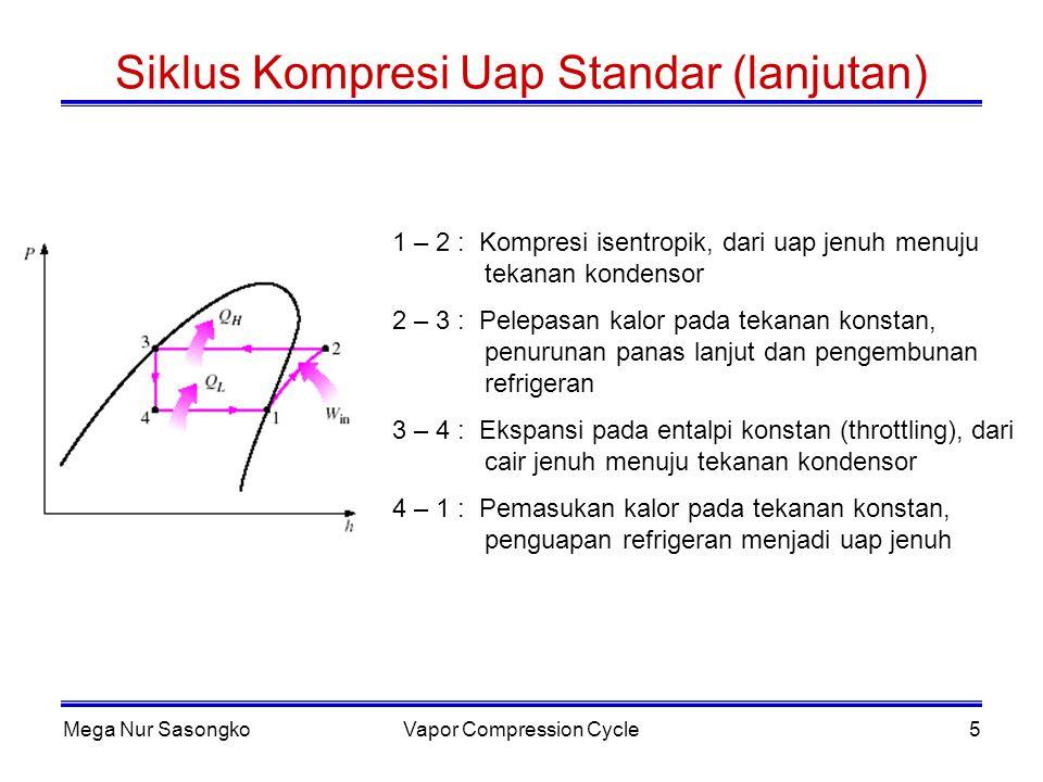 Mega Nur SasongkoVapor Compression Cycle6 Siklus Kompresi Uap Standar (lanjutan) Dari diagram P - h Kerja kompresi Dampak refrigerasi Laju pengeluaran kalor COP laju aliran massa Daya per kilowatt refrigerasi h 1 – h 2 h 1 – h 4 h 3 – h 2 KJ/kg