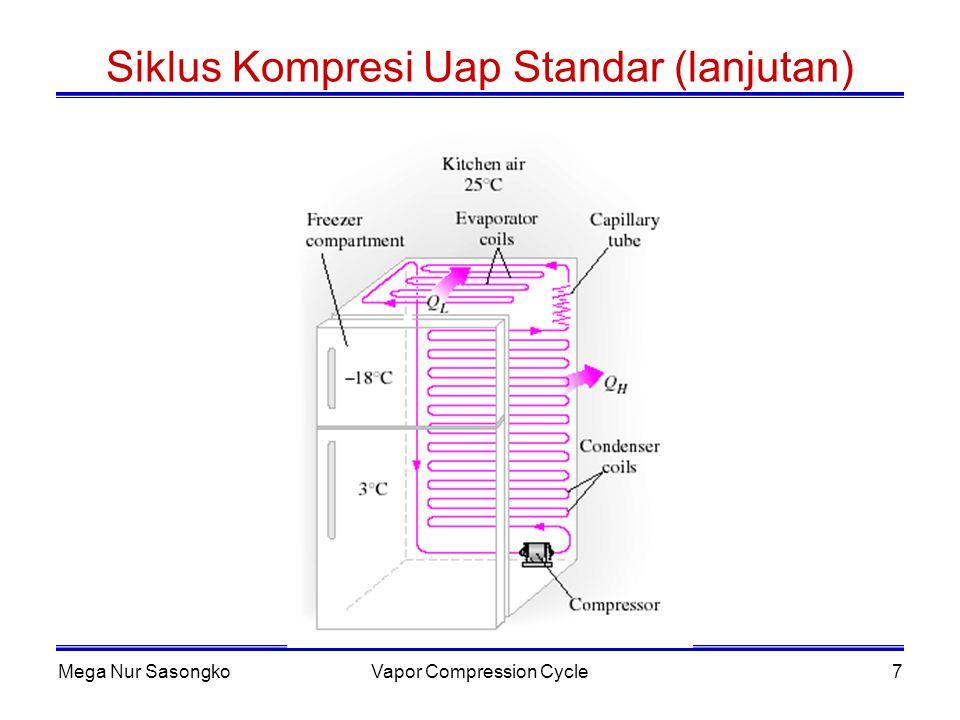 Mega Nur SasongkoVapor Compression Cycle8 Siklus Kompresi Uap Standar (lanjutan) Example: Suatu daur kompresi uap standar R-22 menghasilkan 50 kW refrigerasi.