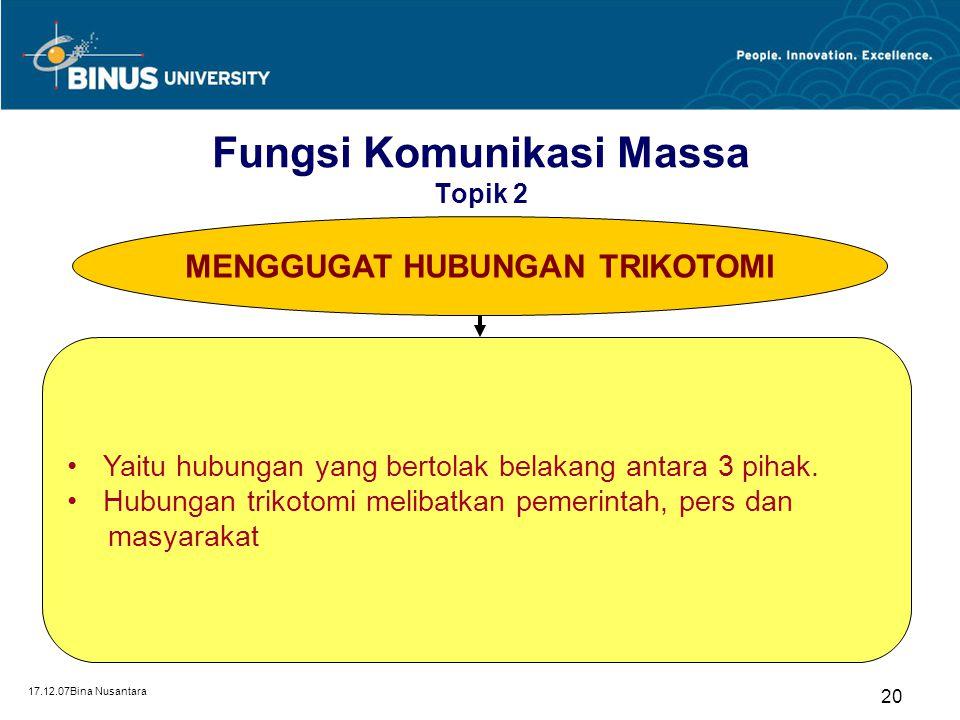17.12.07Bina Nusantara 20 MENGGUGAT HUBUNGAN TRIKOTOMI Yaitu hubungan yang bertolak belakang antara 3 pihak. Hubungan trikotomi melibatkan pemerintah,
