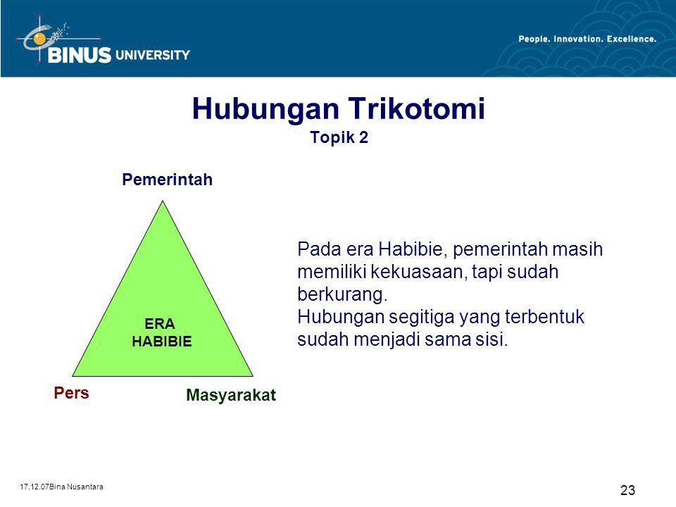 17.12.07Bina Nusantara 23 Hubungan Trikotomi Topik 2 ERA HABIBIE Pemerintah Pers Masyarakat Pada era Habibie, pemerintah masih memiliki kekuasaan, tap