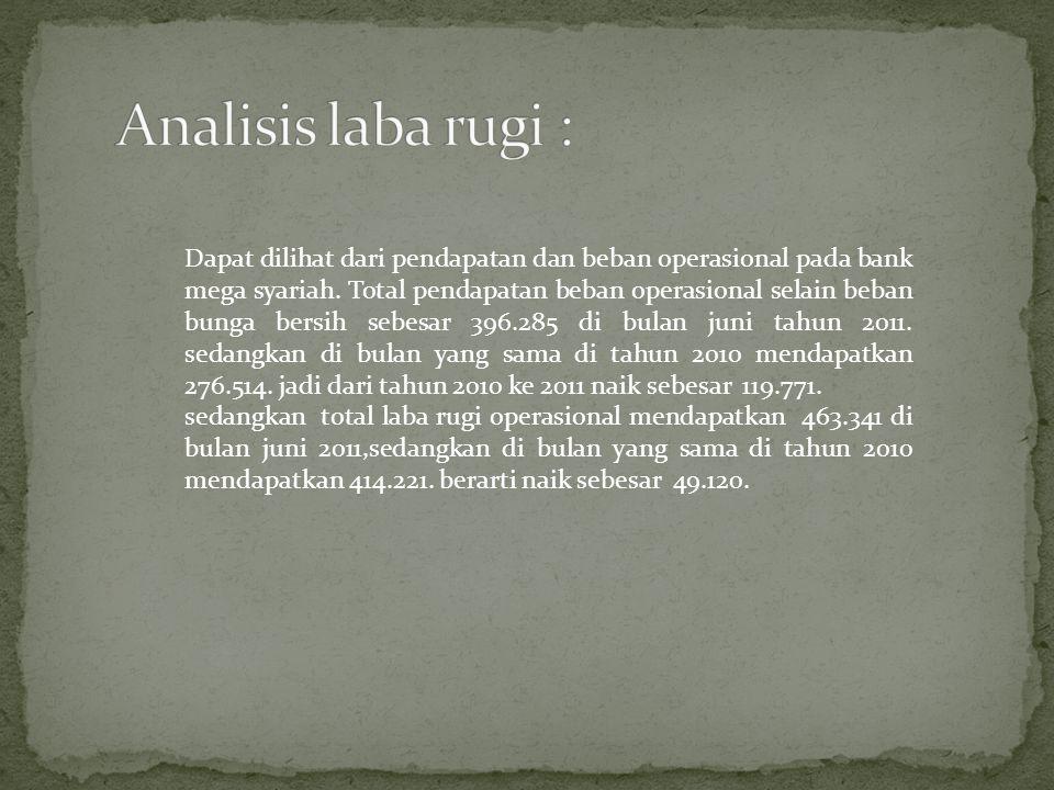 Dapat dilihat dari pendapatan dan beban operasional pada bank mega syariah.