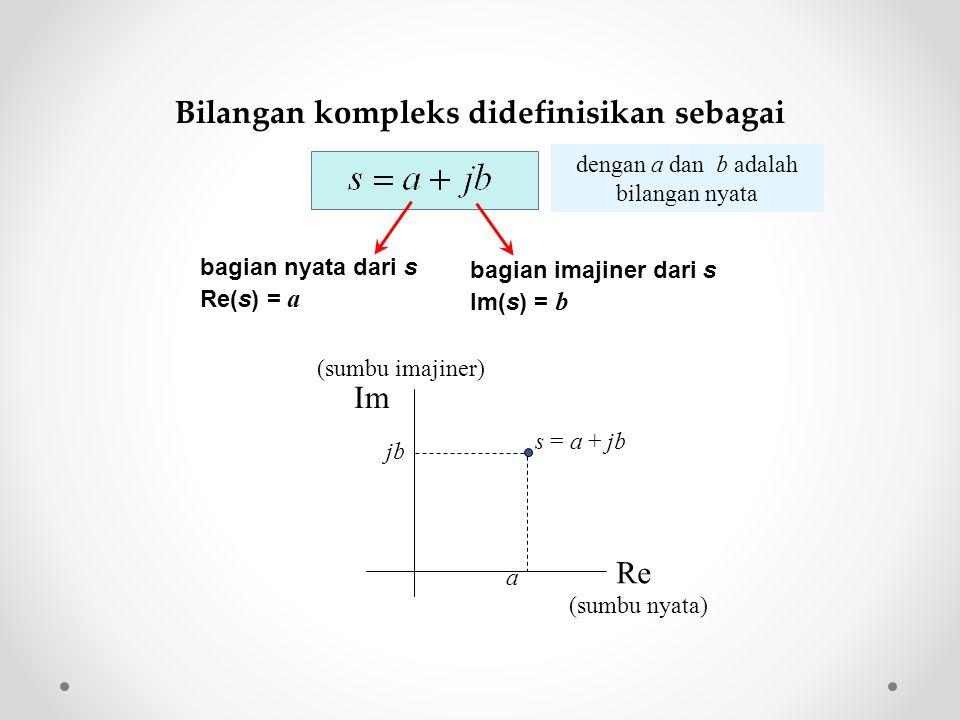 dengan a dan b adalah bilangan nyata bagian nyata dari s Re(s) = a bagian imajiner dari s Im(s) = b Re (sumbu nyata) Im (sumbu imajiner) a s = a + jb