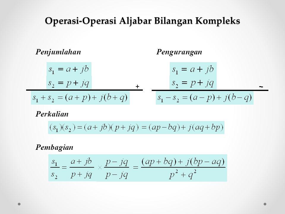 Penjumlahan Perkalian Pembagian + - - Operasi-Operasi Aljabar Bilangan Kompleks Pengurangan