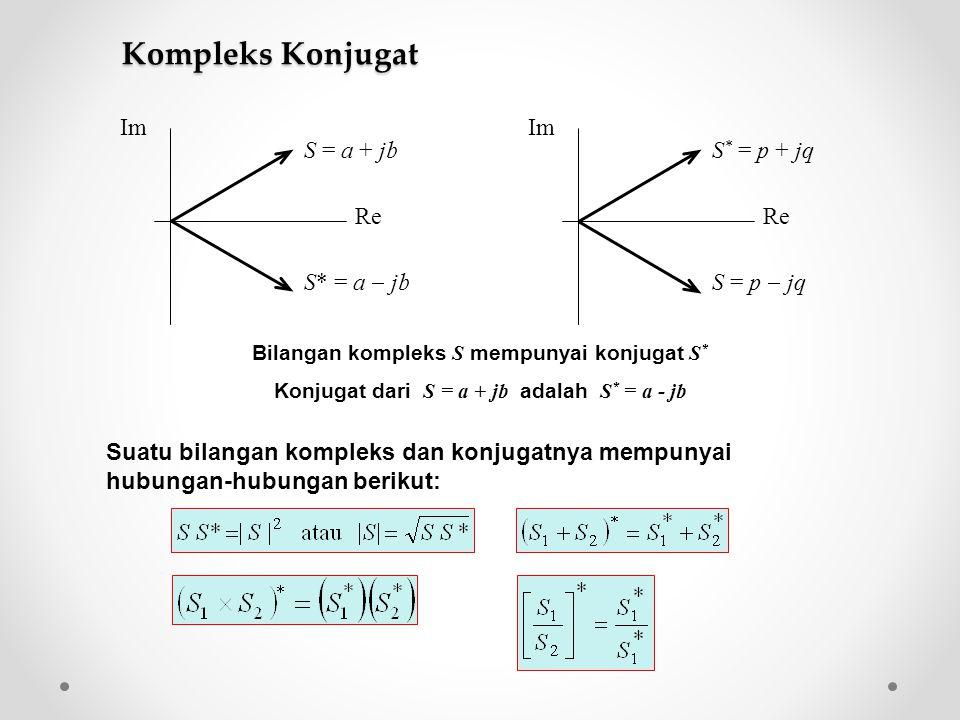 Suatu bilangan kompleks dan konjugatnya mempunyai hubungan-hubungan berikut: S = a + jb S* = a  jb Re Im Re Im Bilangan kompleks S mempunyai konjugat