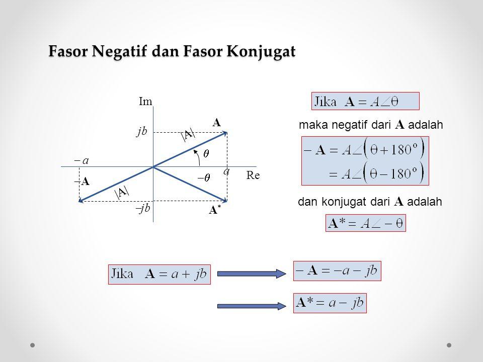 A |A|  Im Re A A |A| A*A*   a jb  a a jbjb maka negatif dari A adalah dan konjugat dari A adalah Fasor Negatif dan Fasor Konjugat