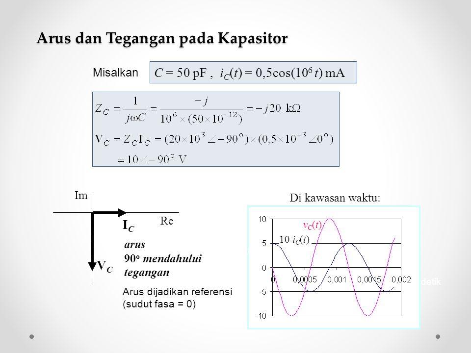 C = 50 pF, i C (t) = 0,5cos(10 6 t) mA Arus dan Tegangan pada Kapasitor ICIC VCVC Re Im arus 90 o mendahului tegangan Arus dijadikan referensi (sudut