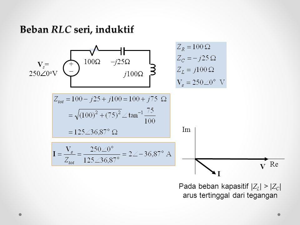 100  j25  j100  V s = 250  0 o V ++ I V Re Im Pada beban kapasitif   Z L   >   Z C   arus tertinggal dari tegangan Beban RLC seri, induktif