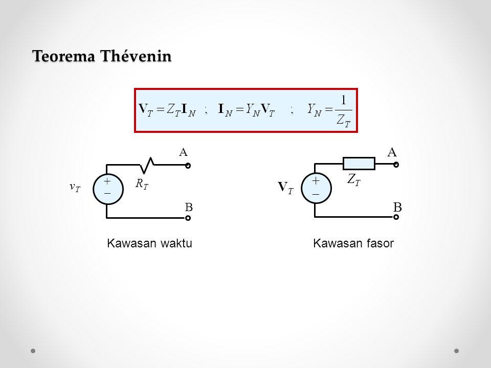 RTRT A B vTvT ++ VTVT ZTZT A B ++ Kawasan waktuKawasan fasor Teorema Thévenin
