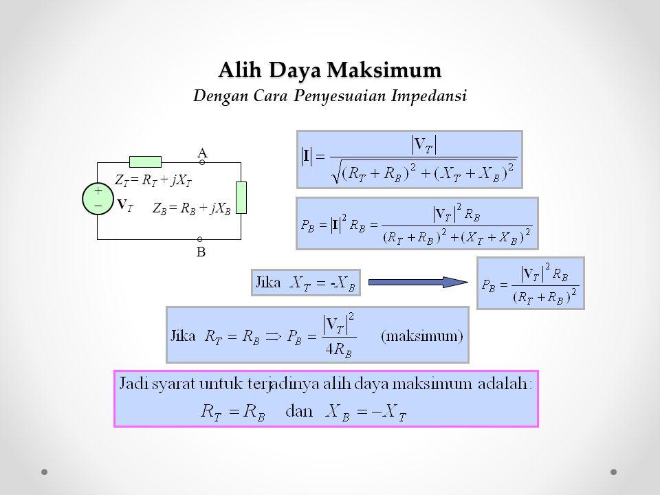 Dengan Cara Penyesuaian Impedansi ++ VTVT Z T = R T + jX T Z B = R B + jX B A B Alih Daya Maksimum
