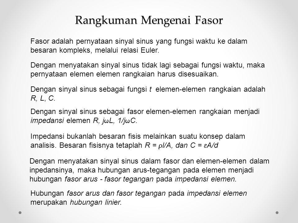 Fasor adalah pernyataan sinyal sinus yang fungsi waktu ke dalam besaran kompleks, melalui relasi Euler. Dengan menyatakan sinyal sinus tidak lagi seba