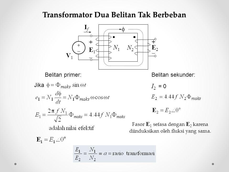 +E2+E2 N2N2 N1N1 IfIf  V1V1 +E1+E1 +  Transformator Dua Belitan Tak Berbeban Belitan primer:Belitan sekunder: I 2 = 0 Jika Fasor E 1 sefasa deng
