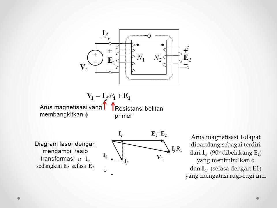 +E2+E2 N2N2 N1N1 IfIf  V1V1 +E1+E1 +  Arus magnetisasi yang membangkitkan  Resistansi belitan primer E1=E2E1=E2 II  IcIc IfIf If R1If R1 V1V