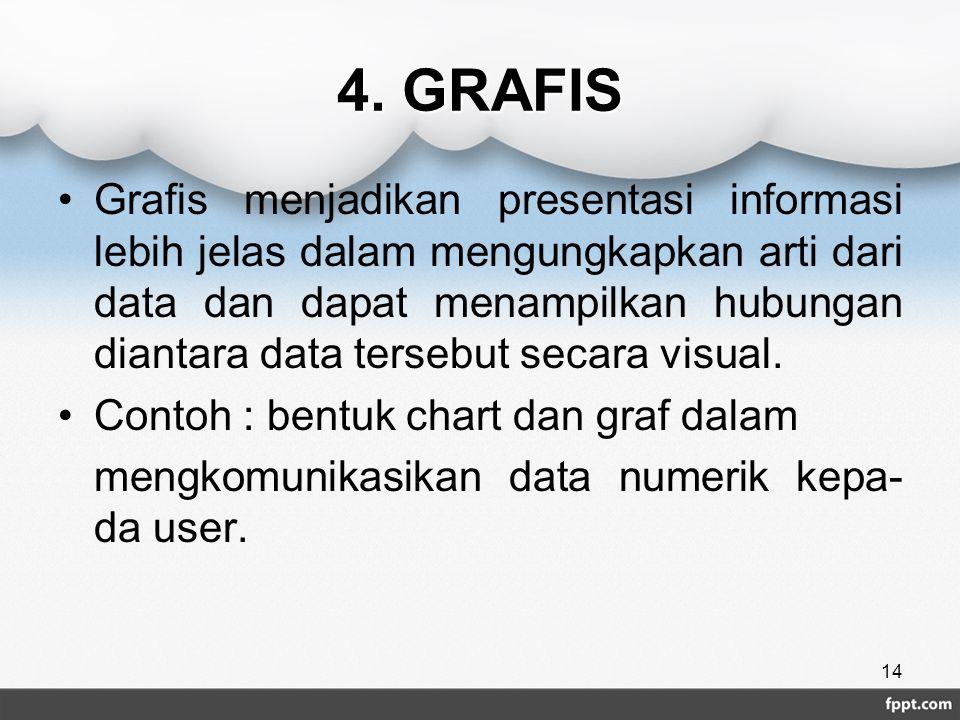 4. GRAFIS Grafis menjadikan presentasi informasi lebih jelas dalam mengungkapkan arti dari data dan dapat menampilkan hubungan diantara data tersebut
