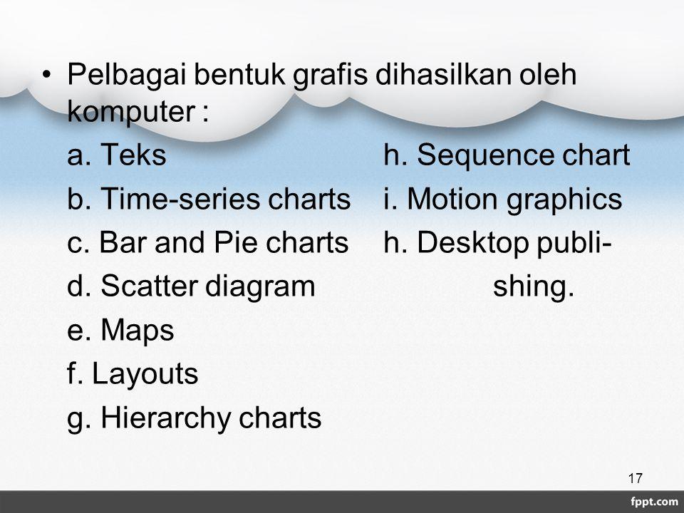 Pelbagai bentuk grafis dihasilkan oleh komputer : a. Teksh. Sequence chart b. Time-series chartsi. Motion graphics c. Bar and Pie chartsh. Desktop pub