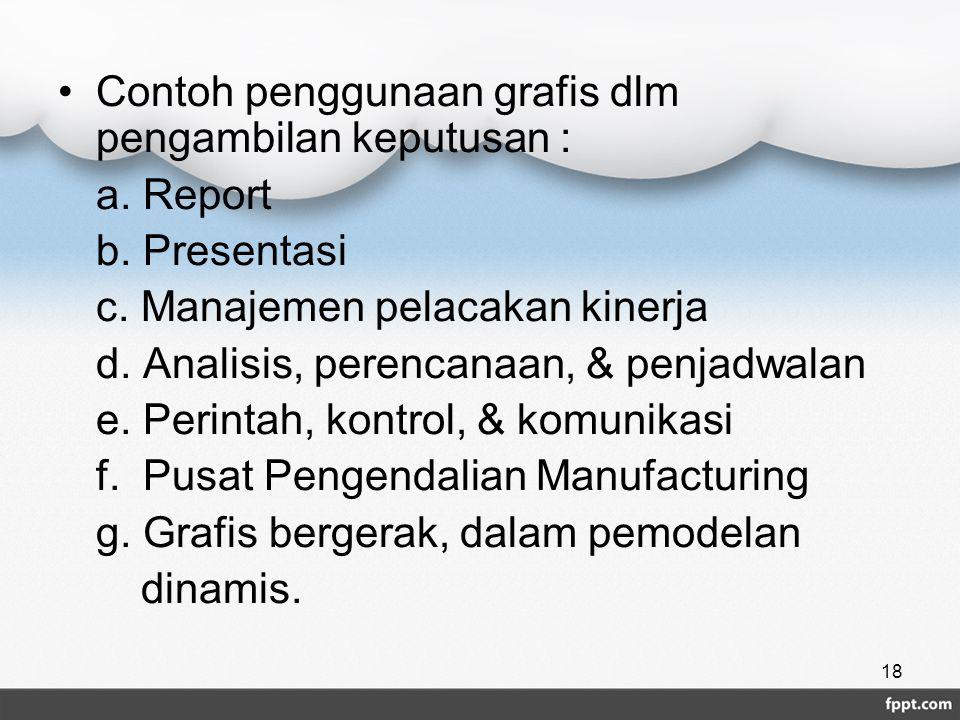 Contoh penggunaan grafis dlm pengambilan keputusan : a. Report b. Presentasi c. Manajemen pelacakan kinerja d. Analisis, perencanaan, & penjadwalan e.