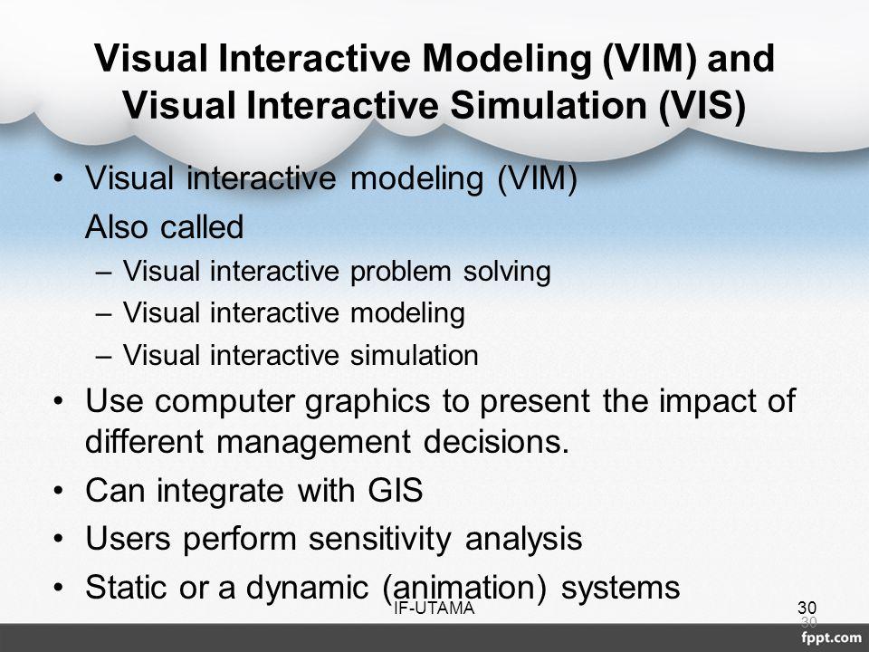 Visual Interactive Modeling (VIM) and Visual Interactive Simulation (VIS) Visual interactive modeling (VIM) Also called –Visual interactive problem so