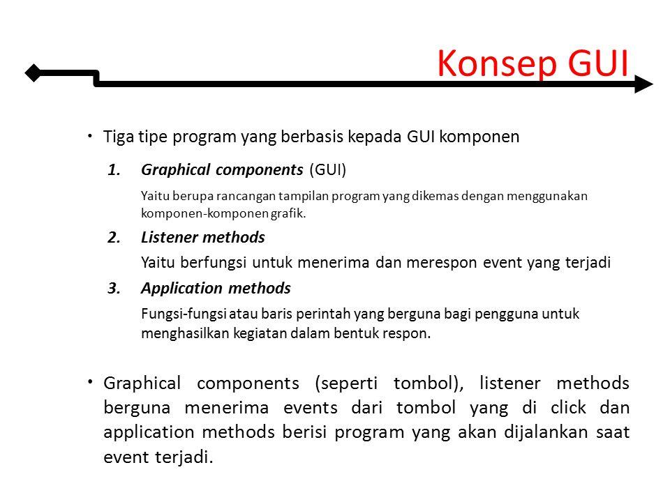 Class/Komponen GUI pada aplikasi – Banyak sekali komponen yang sudah disiapkan oleh java untuk membuat sebuah tampilan yang berbentuk GUI.