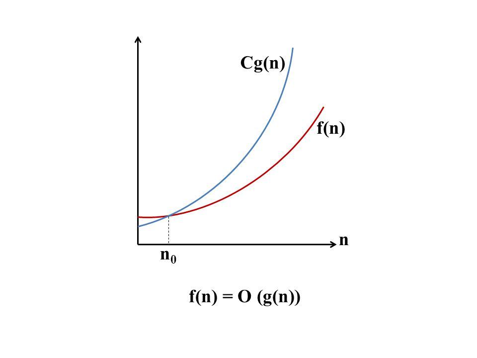 f(n) Cg(n) n n0n0 f(n) = O (g(n))