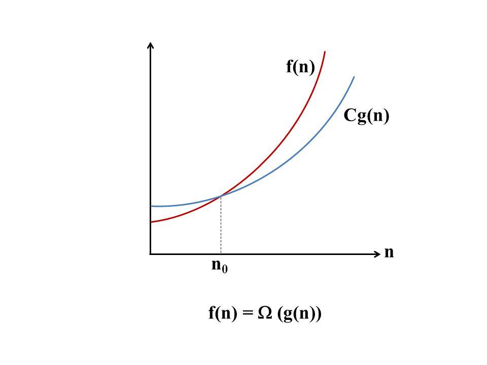 f(n) Cg(n) n n0n0 f(n) =  (g(n))