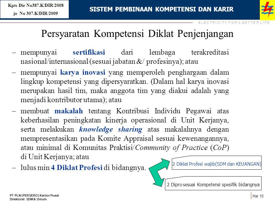 E L E C T R I C I T Y F O R A B E T T E R L I F E Hal 15 Persyaratan Kompetensi Diklat Penjenjangan –mempunyai sertifikasi dari lembaga terakreditasi