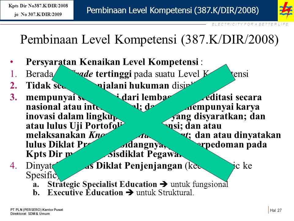 E L E C T R I C I T Y F O R A B E T T E R L I F E Hal 27 PT PLN (PERSERO) Kantor Pusat Direktorat SDM & Umum Pembinaan Level Kompetensi (387.K/DIR/200