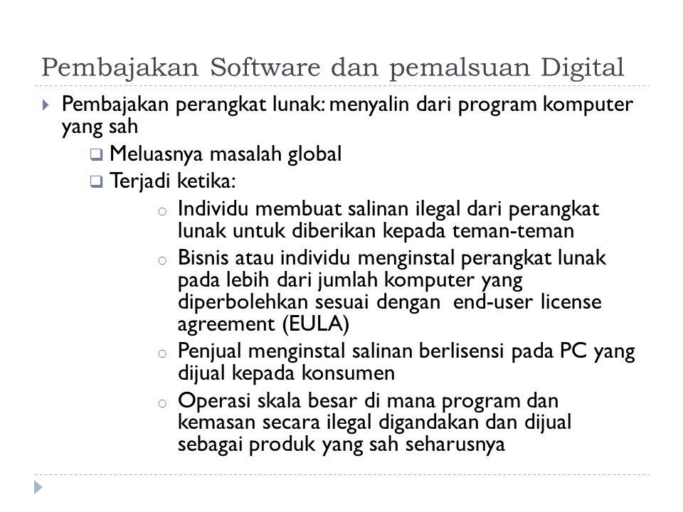 Pembajakan Software dan pemalsuan Digital  Pembajakan perangkat lunak: menyalin dari program komputer yang sah  Meluasnya masalah global  Terjadi k