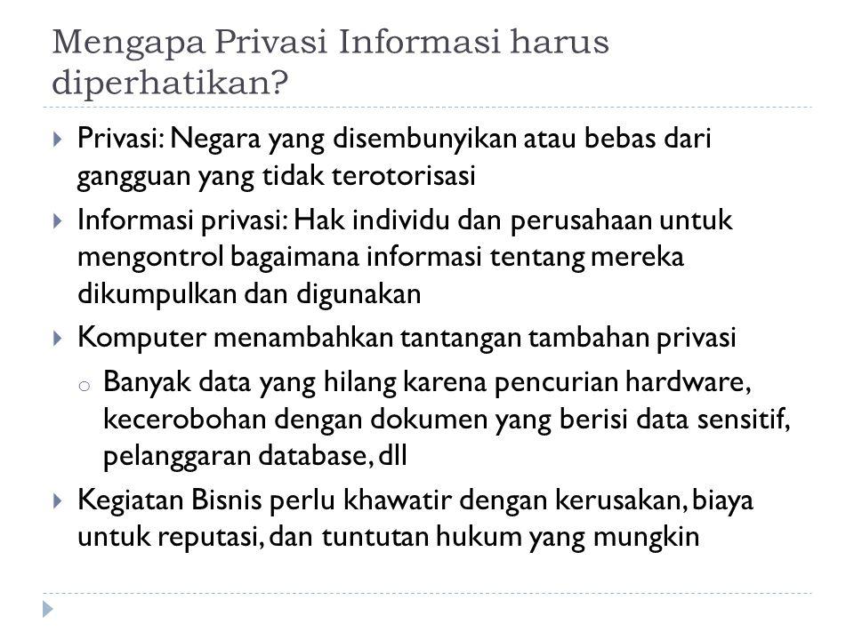 Mengapa Privasi Informasi harus diperhatikan.