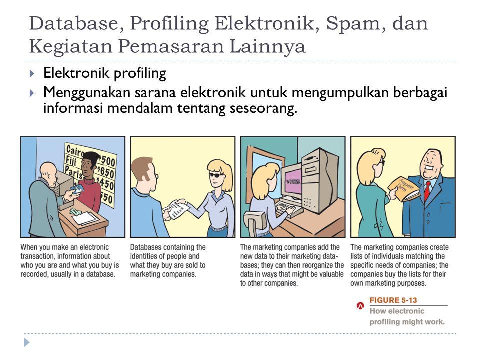  Elektronik profiling  Menggunakan sarana elektronik untuk mengumpulkan berbagai informasi mendalam tentang seseorang.