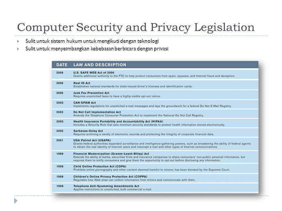 Computer Security and Privacy Legislation  Sulit untuk sistem hukum untuk mengikuti dengan teknologi  Sulit untuk menyeimbangkan kebebasan berbicara dengan privasi