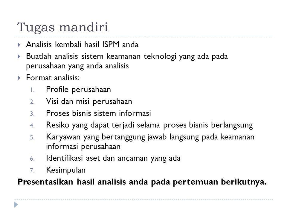 Tugas mandiri  Analisis kembali hasil ISPM anda  Buatlah analisis sistem keamanan teknologi yang ada pada perusahaan yang anda analisis  Format analisis: 1.