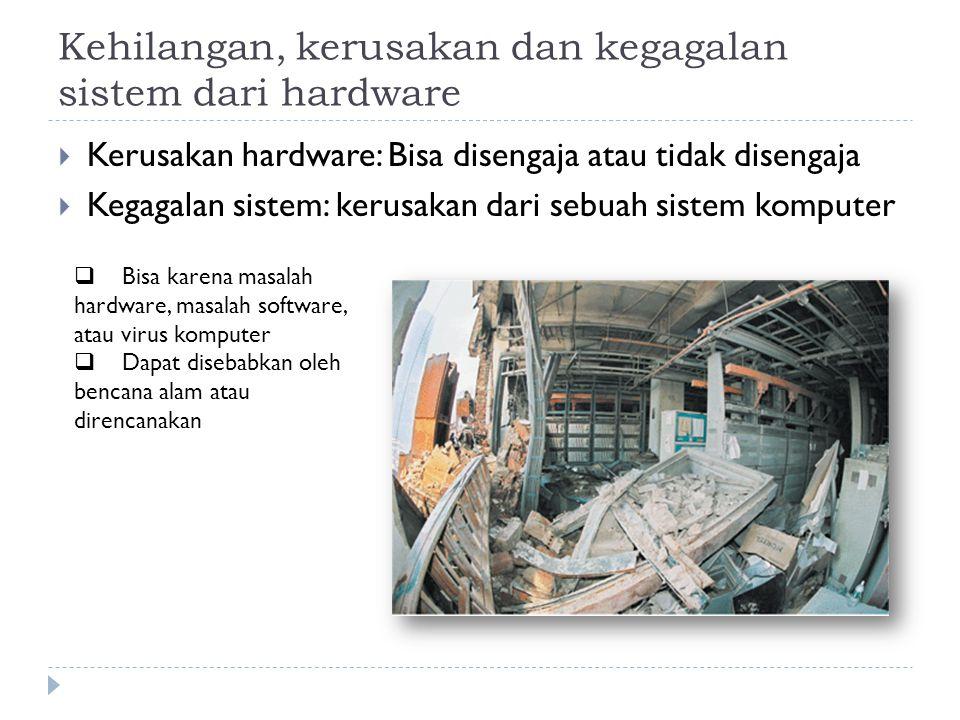 Kehilangan, kerusakan dan kegagalan sistem dari hardware  Kerusakan hardware: Bisa disengaja atau tidak disengaja  Kegagalan sistem: kerusakan dari sebuah sistem komputer  Bisa karena masalah hardware, masalah software, atau virus komputer  Dapat disebabkan oleh bencana alam atau direncanakan